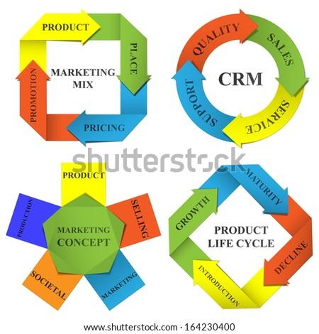 Vector diagrams of marketing - stock vector