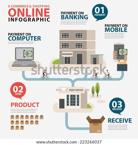 Vector e-commerce and shopping online Infographics concept