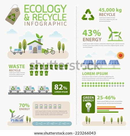 Vector Ecology and Recycle Infographic concept
