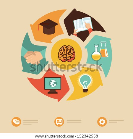 Vector education concept - icons and illustrations in flat retro style - stock vector