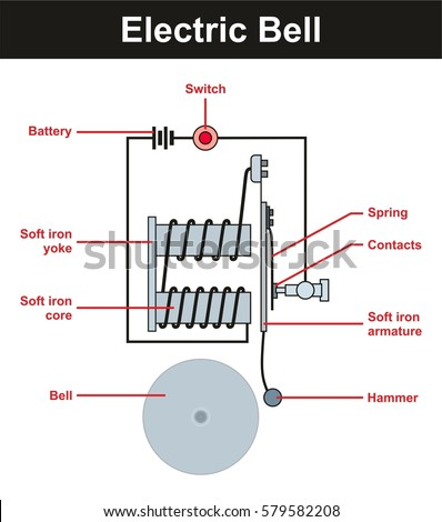 stock vector vector electric bell with all parts including switch battery soft iron core yoke armature spring 579582208 vector electric bell all parts including stock vector 579582208 bell parts diagram at mifinder.co