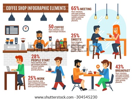 Vector elements of coffee shop infographic. Barista with cup of coffee, man and women meeting in coffee shop, man has a breakfast with woman,waitress, working man. Flat style infographic.