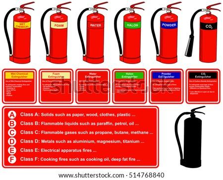 Vector Fire Extinguisher Different Types Building Stock Vector