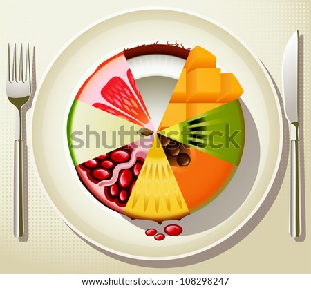 Vector fruit composition on the plate as a concept of healthy diet