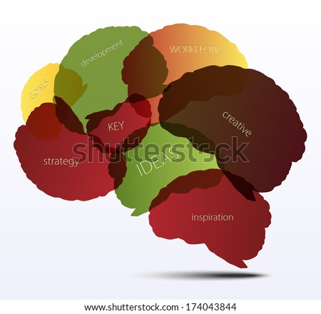 Vector human brain silhouette with business words. - stock vector