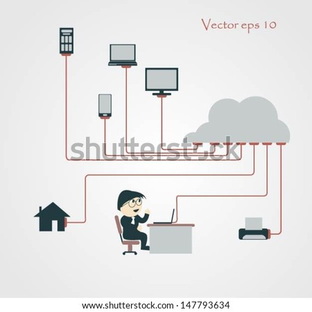 Vector illustration - Cloud computing - stock vector