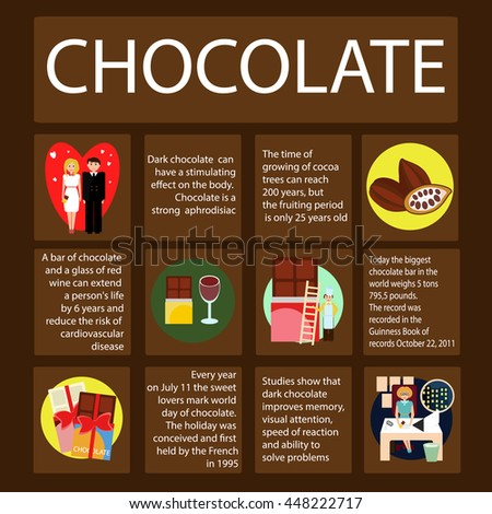 facts about chocolate Find 11 interesting chocolate facts and why eating chocolate could be good for your health.