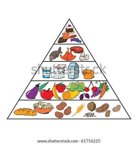 Unhealthy Food Pyramid For Kids   www.pixshark.com ... Unhealthy Food Pyramid