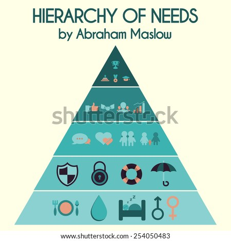 Vector illustration hierarchy human needs infographic stock vector hierarchy of human needs info graphic elements of vector maslow pyramid publicscrutiny Images