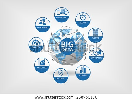 Vector illustration in flat design with globe and dotted map. Big data concept with icons for variety, velocity, volume, consumers, analytics, security, standards and end devices - stock vector