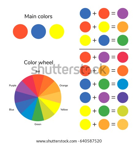 Vector Illustration Infographics Color Wheel Mixing Red Blue Green