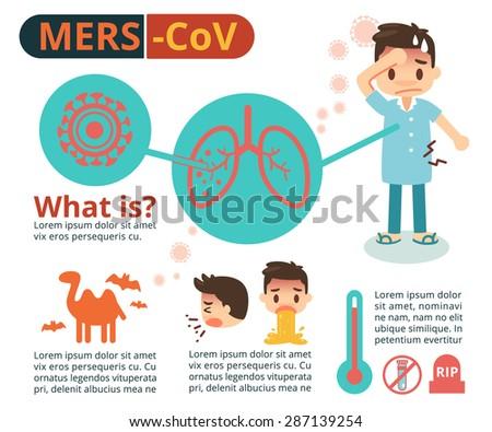 Vector Illustration. MERS-CoV Info graphics. - stock vector
