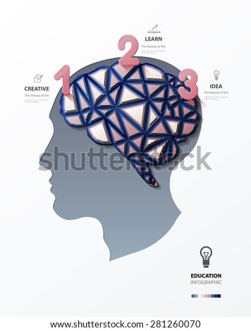 Vector illustration of a silhouette of a human head with the brain in the form of an abstract grid with the numbers 1, 2, 3. Used to infographics, parts of the brain, illustrating the creative process - stock vector