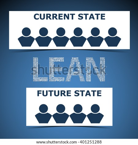 Vector illustration of abstract background with heading Lean. Lean is modern strategy of companies about higher productivity. Lean manufacturing. Lean state. Lean innovation. Blue lean background - stock vector