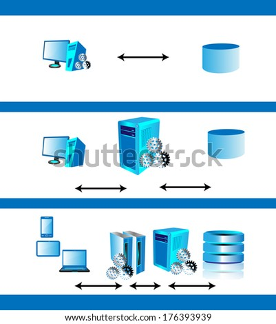 Vector illustration application architecture evolution for Architecture 1 tiers