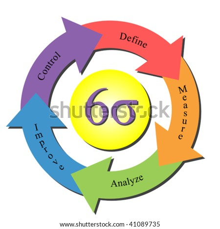 vector illustration of cycle indicating process improvement.