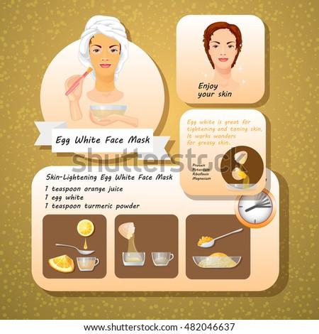 Recipe for facial masks