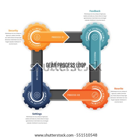 Vector illustration of gear process loop infographic design element.