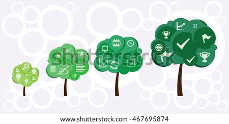vector illustration of horizontal banner for  growing tree showing  phases of project developing from idea to results