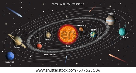 Vector illustration our solar system gradient stock vector hd vector illustration of our solar system with gradient planets and asteroid belt on dark background ccuart Image collections
