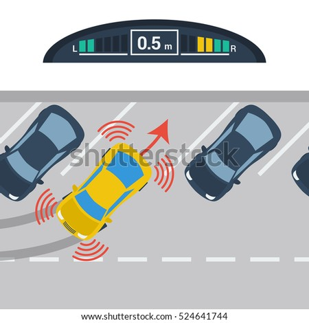 operating cruise control systems in cars The interior division develops solutions, services for connecting, controlling and operating vehicles  access control systems overview remote keyless entry.