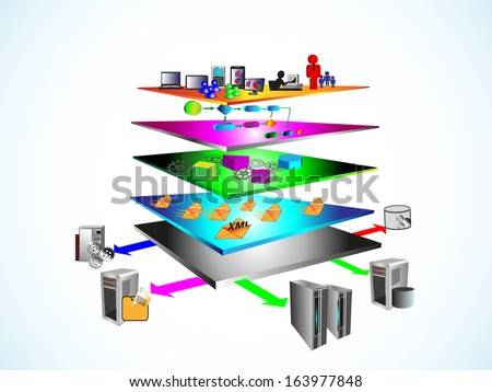 Vector Illustration of Service Oriented Architecture with different layer components like Presentation, business process, Service component, message layer and legacy, enterprise application layer - stock vector
