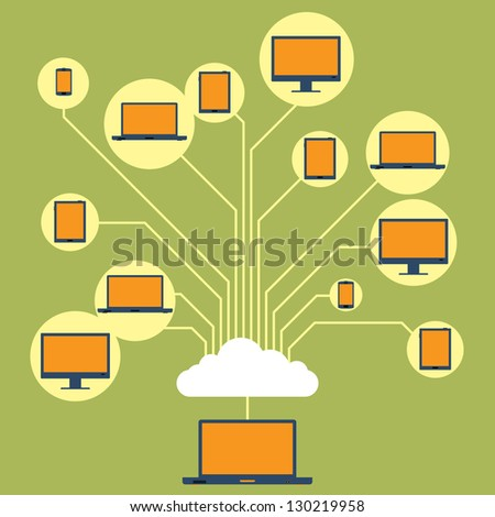 Vector illustration of several computing devices connected and share each other on a cloud network. - stock vector