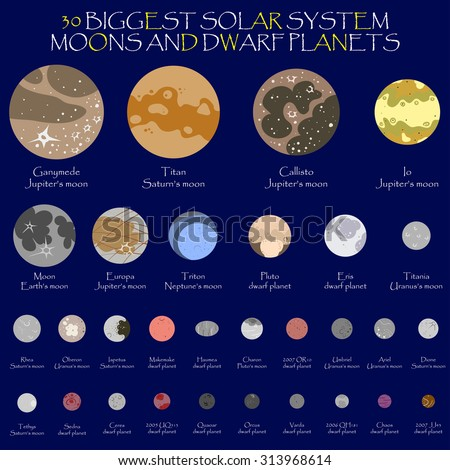 Vector illustration of solar system dwarf planets and moons - stock vector