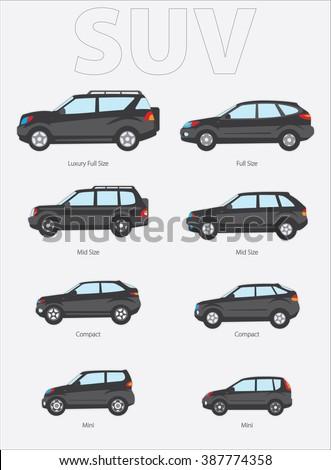 Vector illustration of types of cars. Variants of car body: sport terrain vehicle. SUV - stock vector