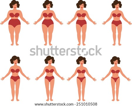 Vector illustration of women's figures. Different body types. Woman loosing weight . Set of 8 different physique woman from crumpet to taut. Fast-food and body. Ladies with different body mass - stock vector