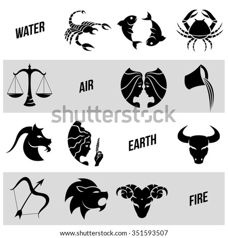Vector Illustration of Zodiac Star Signs