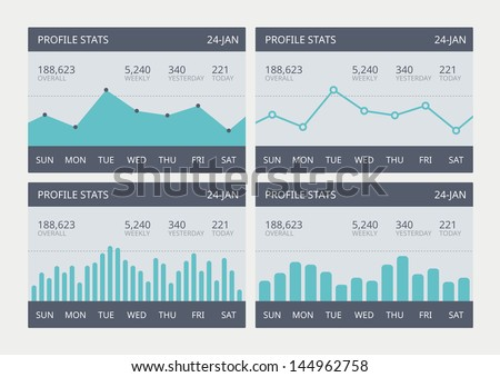 Vector illustration set of business statistics charts showing various visualization graphs and numbers. Easy to edit vector elements made in a modern flat design. - stock vector