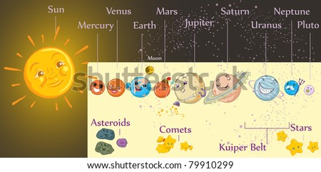 Vector illustration, solar system, card concept. - stock vector