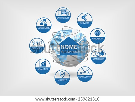 Vector illustration with different line icons. Smart home automation concept with sensors, security,standards and devices. - stock vector