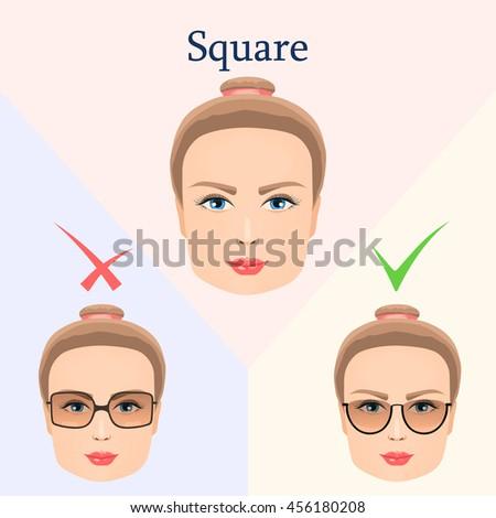 square facial type