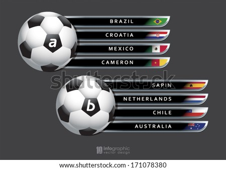 vector info graphic groups football 2014 - stock vector