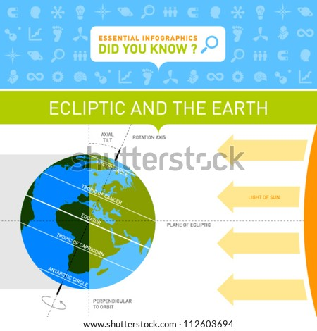 Vector Infographic - Ecliptic and the Earth - stock vector