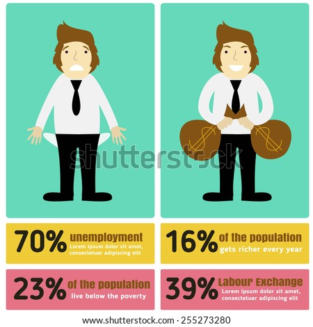 Vector infographic illustration of wealth and poverty. One man standing with two bags of money. The other man standing with empty pockets turned inside out and unhappy face - stock vector