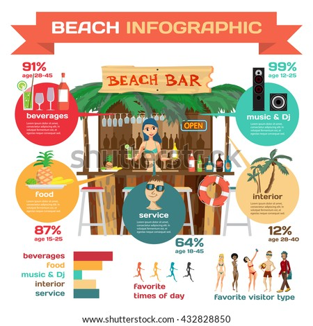 Vector Infographic set flat design about bar on the beach. Drinks, food, music, interior design, service. Statistics works the beach bar - stock vector