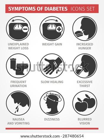 Vector infographic symptoms of diabetes icon set stock vector