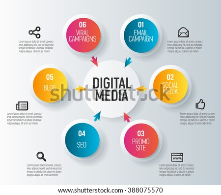 Vector infographics about media placement, campaign, strategy, digital project, management, engagement, analysis, communication, website, advertising, marketing platform. Modern pie chart 3D - stock vector