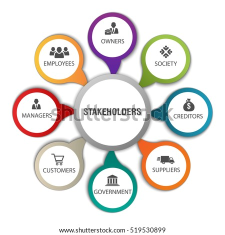 Vector Infographics Chart Depicting Various Stakeholders Stock