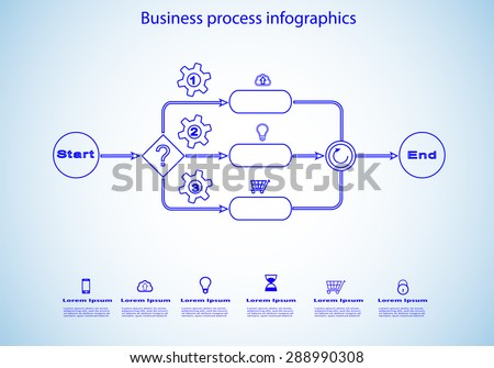 vector infographics of business process sketch in blue color with reusable icon set - stock vector