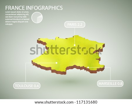 vector infographics of France - stock vector