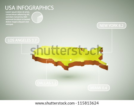 vector infographics of the USA - stock vector
