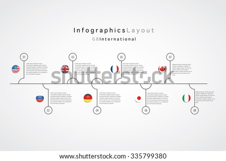 Vector infographics with flags of G8 countries. - stock vector