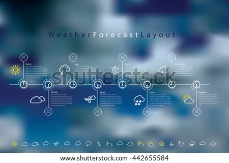 Vector infographics with weather forecast icons.