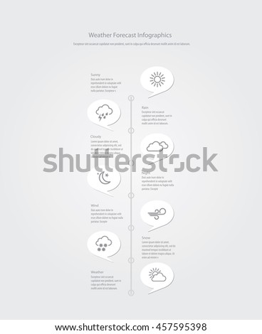 Vector infographics with weather forecast icons. - stock vector