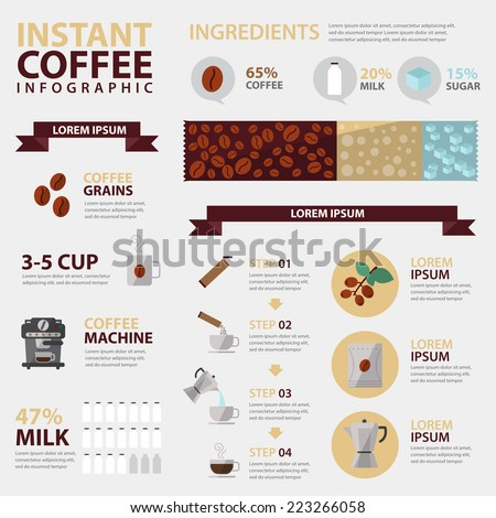 vector instant coffee Infographics concept - stock vector