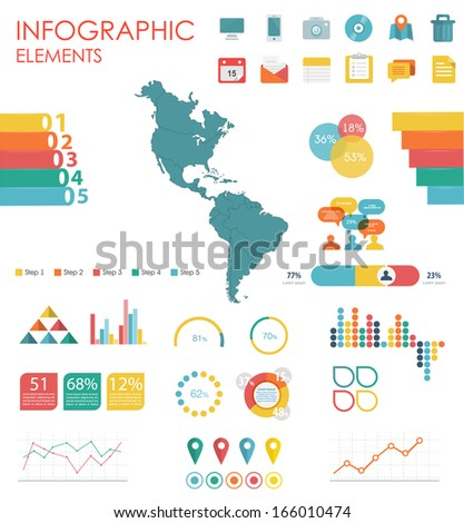 Vector map of North and South America, illustration and infographics design template. flat modern style. Easy to edit country.